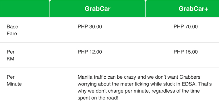 The long and short of Grab's P2-per-minute hidden charge | VISOR PH
