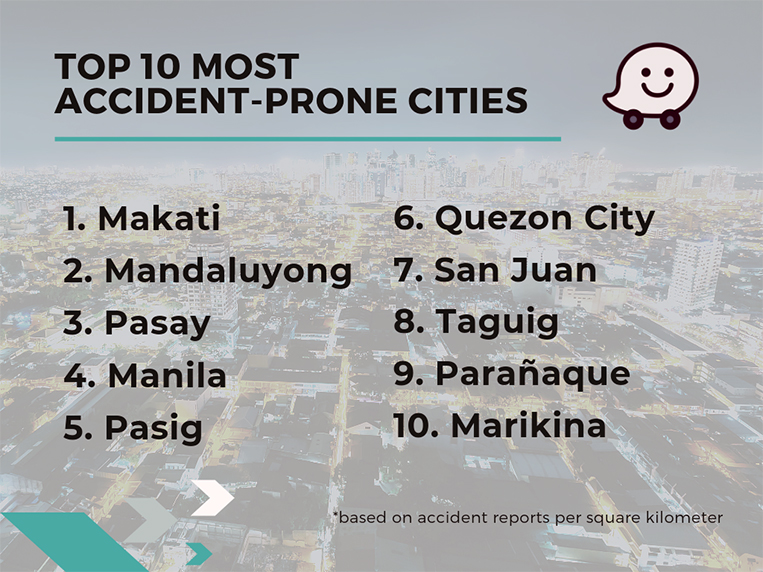 The 10 most accident-prone cities in Metro Manila, according to Waze